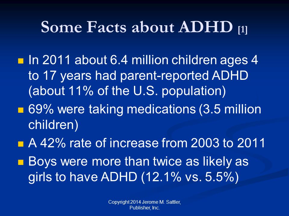 Some Facts about ADHD [1]